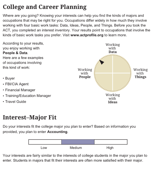 College & Career Planning - Score At The Top